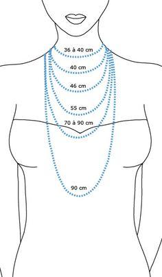 mesurer cou