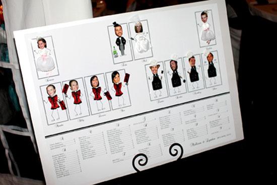 Plan de table de mariage top des meilleures r alisations blog boutique magique - Nom de table pour mariage sans theme ...
